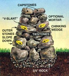 Landscaping Retaining Walls, Landscaping With Rocks, Backyard Landscaping, Stone Retaining Wall, Stone Fence, Building A Stone Wall, Retaining Wall Construction, Stone Wall Design, Stone Masonry