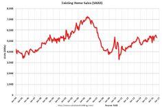 Existing Home Sales decreased in August to 5.33 million SAAR