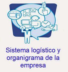 Sistema-logístico-y-organigrama-de-la-empresa