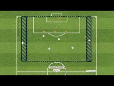 TTL Football Academy: Defensive Principles 14 - YouTube Football Youtube, Coaching, Training