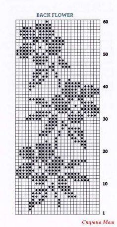 Crochet Curtain Patterns Part 7 - Crochet Stitches Chart, Filet Crochet Charts, Crochet Diagram, Knitting Charts, Crochet Motif, Crochet Doilies, Crochet Patterns, Crochet Squares, Crochet Alphabet