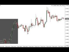 Forex Trading : Forex Signals Summary Video.  28 pips and -14 pips profit using our powerful Forex Trading Strategies. 6 November.