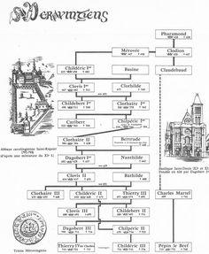 Arbre généalogique des Rois de France – 2 – Présence du Souvenir Bourbonien en Lyonnais – Forez – Beaujolais