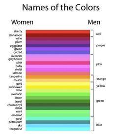 Colors, Men Vs Women