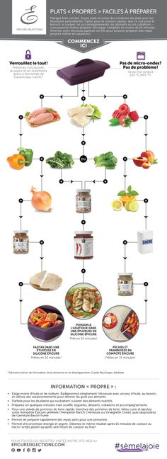 Using the Epicure steamer to create quick, easy and healthful meals. Healthy Meals To Cook, Healthy Cooking, Healthy Recipes, Healthy Food, Easy Recipes, Advocare Recipes, Detox Recipes, Easy Meals, Clean Recipes