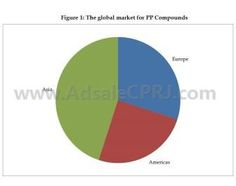 The global market for PP compounds. <i>(Source: AMI)</i>