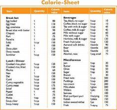 bikini model diet menu
