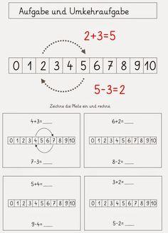 hier jetzt die ersten Arbeitsblätter   in verschiedenen Formen:   einmal in Anlehnug an das Gehen an Teppichfliesen   einmal mit dem Zahlen...