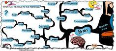 Retraining Brain to Overcome Fear