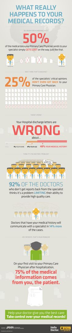 Infographic: What Really Happens To Your Medical Records? — Healthcare and public health — Medium