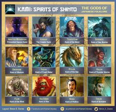 Kami: The Spirits of Shinto The Gods of Japanese Folklore by Simon E. Mythological Creatures, Mythical Creatures, World Mythology, Roman Mythology, Greek Mythology, Japanese Mythology, Susanoo, Legends And Myths, World Religions