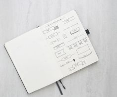 A roundup of some of my favorite bullet journal headers and bullet journal banners - both simple and beautiful. You don't have to be an artist!