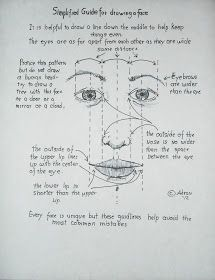 How to Draw Worksheets for The Young Artist: Tips For Drawing a Face Worksheet