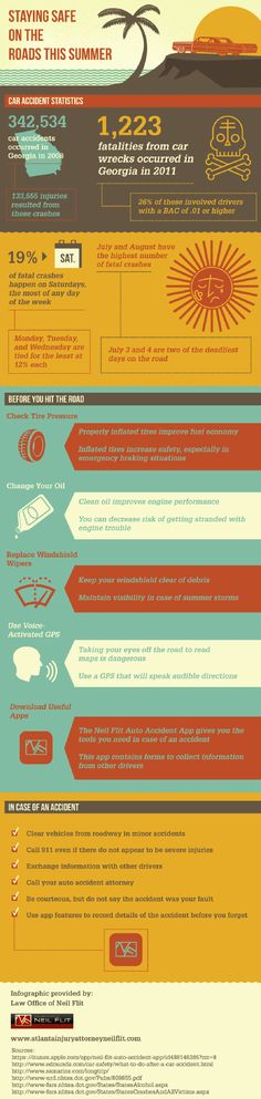 Tires that are properly inflated improve vehicle fuel economy and increase safety, especially if the driver has to brake quickly in an emergency. This infographic from a car accident attorney in Atlanta offers more road safety tips. Road Safety Tips, Safe Driving Tips, Driving Practice, Summer Safety, Accident Attorney, Fuel Economy, Stay Safe, Infographics, Helpful Hints