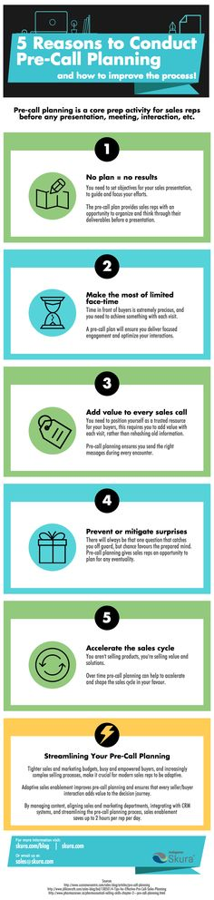 42 best Infographics - Mobile Sales Enablement images on Pinterest ...