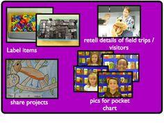Maneiras de utilizar as Fotos Digitais em sala de aula | Ways to use digital photos in the classroom