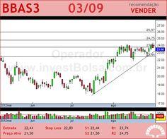 BRASIL - BBAS3 - 03/09/2012 #BBAS3 #analises #bovespa