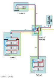 Tableau_divisionnaire_H.jpg