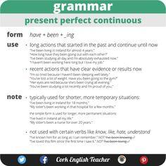 Present Perfect Continuous Tense #learnenglish @AntriParto