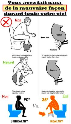Health Facts, Health And Nutrition, Health And Wellness, Health Tips, Health Fitness, Spine Health, Medical Anatomy, Anatomy And Physiology, Natural Home Remedies
