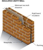 1000 images about brick masonry on pinterest vaulting rem koolhaas and facades - Double brick cavity walls ...