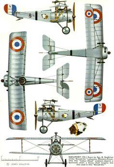 NIEUPORT 17 Este biplano de fabricación francesa aparece en los cielos de la I GUERRA MUNDIAL en marzo de 1916. Siempre fue superado por los contrarios alemanes, pero grandes ases, como Albert Ball siguieron volando en él cuando fue sustituido por el SPAD. Su velocidad máxima era de 165 km/h. Su armamento era una ametralladora Vickers sobre el morro y sincronizada con la hélice, y una Foster, o dos, sobre el plano superior. También podía transportar seis cohetes. En las imágenes podemos ver…