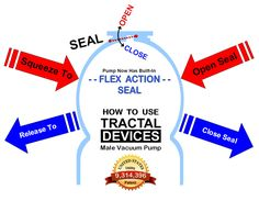 How to Use Tractal Devices Male Vacuum Pumps