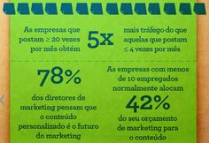 Infográfico – 45 Dados Sobre Marketing de Conteúdo