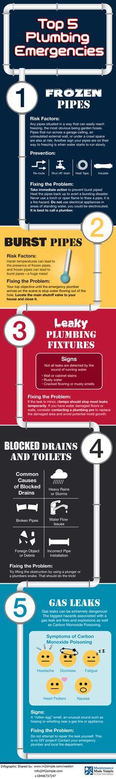 Top 5 Plumbing Emergencies
