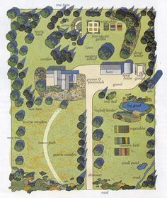 A garden layout - gardening layout landscaping ideas and tip Acreage Landscaping, Front Yard Landscaping, Landscaping Ideas, Outdoor Landscaping, Inexpensive Landscaping, Landscape Plans, Landscape Designs, Casa Bunker, Homestead Layout
