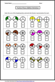Fraction Addition Worksheets / all types Fractions For Kids, Math Fractions Worksheets, Addition Of Fractions, Adding Fractions, Teaching Fractions, Free Math Worksheets, Math For Kids, Teaching Math, Addition Worksheets