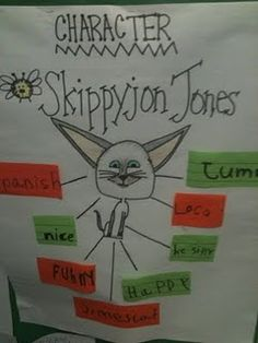 I love this for 2 reasons: 1) Skippyjon Jones is too funny and 2) it is a fantastic activity.  Interactive Writing: Skippyjon Jones kreativeinkinder.blogspot.com