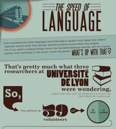 Linguistic Pace Reviews  The Speed of Language Infographic Translates the Rate of the Spoken Word