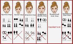 Как подобрать серьги к форме лица