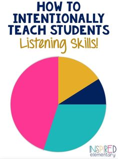 Do you explicitly teach listening skills to your students? Of that, listening makes up about of our daily c… First Grade Activities, Listening Activities, Active Listening, Comprehension Activities, Listening Skills, Speech Therapy Activities, Listening And Following Directions, Following Directions Activities, Bilingual Education
