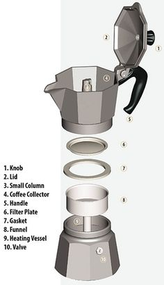 bialetti coffee percolator