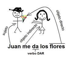 Juan geeft mij de bloemen.