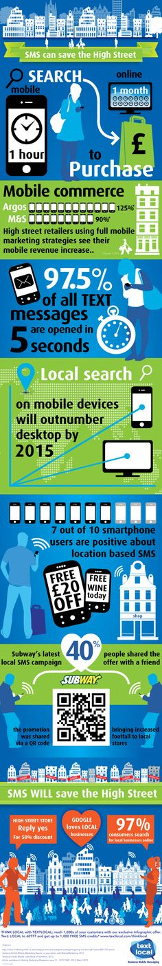 #SMS Will Save the High Street #Infographic