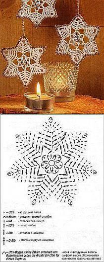 Ich freue mich, diesen Artikel aus meinem zu teilen: Crochet One Piece Swimsuit, Monok … - JESSİCA Etoile au Crochet Très Facile - Crochet Snowflake Pattern, Crochet Stars, Christmas Crochet Patterns, Holiday Crochet, Crochet Snowflakes, Thread Crochet, Crochet Crafts, Crochet Projects, Christmas Knitting