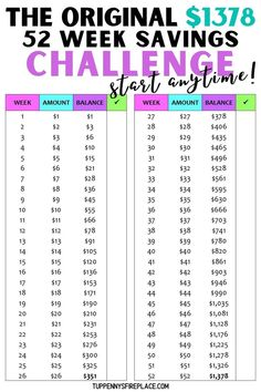 Trying to find the right 52 week money challenge? Here are 10 of the best with free printable pdfs to make your savings a success. 52 Week Savings Challenge, Money Saving Challenge, Saving Money, Managing Your Money, Budgeting Money, Financial Tips, Money Management, Challenges, Free Printables