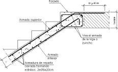 Αποτέλεσμα εικόνας για estructura de una rampa concreto armado