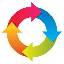 Image result for arrows together