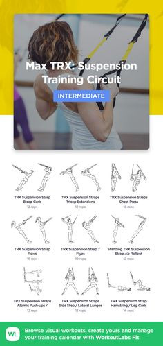 Take out those bands, suspend them to a wall or beam, and sweat like crazy with this full-body TRX fat burner. Suspension Training, Suspension Workout, Trx Suspension, Fun Workouts, At Home Workouts, Circuit Workouts, Ab Circuit, Body Workouts, Trx Full Body Workout