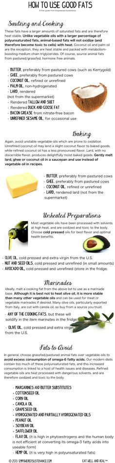 How To Use Good Fats from Empowered Sustenance. You can also download the print-friendly PDF to stick on your fridge.
