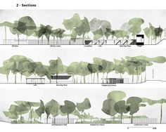 Trendy landscape architecture graphics section Ideas - Trendy landscape arc. - Trendy landscape architecture graphics section Ideas – Trendy landscape architecture graphic - Landscape Drawings, Landscape Illustration, Cool Landscapes, Landscape Sketch, Landscape Designs, Landscape Architecture Section, Landscape Plans, Landscape Diagram, Classical Architecture