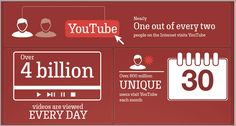 animated explainer video for online marketing trends