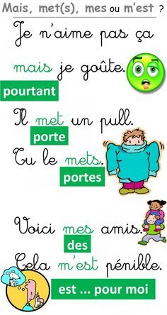 Educational infographic : Affiche pour les homophones mais/met(s)/mes et mest French Language Lessons, French Language Learning, French Lessons, Foreign Language, French Teacher, Teaching French, How To Speak French, Learn French, Test B1