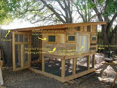 Coop Contest | Flickr - Photo Sharing!...Made from 70% recycled materials!
