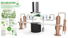 BIO-Lab Kitchen Design by SELIN KOSAGAN at Coroflot.com