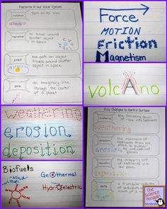 Content Vocabulary Strategy: Word Drawings help students comprehend new vocab words.